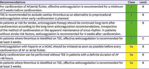 2018 Korean Guideline of Atrial Fibrillation Management